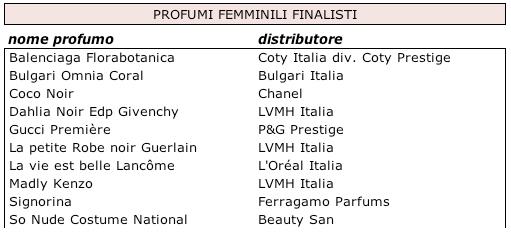 Profumi femminili finalisti